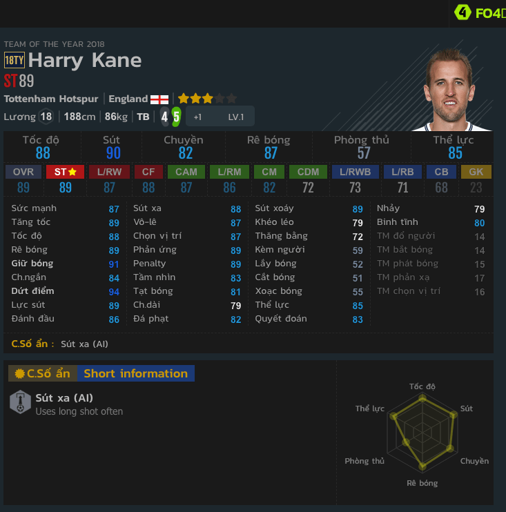 Review Harry Kane 18 TOTY FIFA online 4